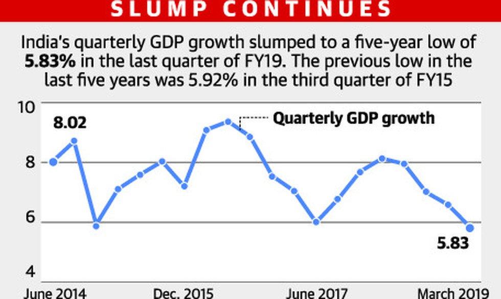 在经济下行打击下 印度央行本周料将会降息