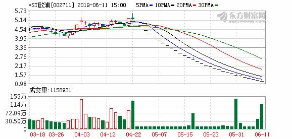 欧浦智网股份有限公司关于对深圳证券交易所关注函的回复公告(下转D74版)