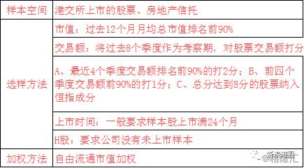 娱乐网站花呗-一周新基:22只新基金发行 关注国联安价值优选等