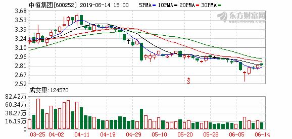 广西梧州中恒集团股份有限公司关于以集中竞价交易方式首次回购股份的公告