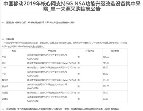 中国移动公布5G核心网大单 全面加快5G网络部署