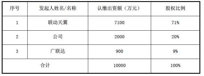 天枢玉衡:云南城投未来短期债务负担重、在终止资产重组的同时将设立合资公司发展绿色康养产业地产