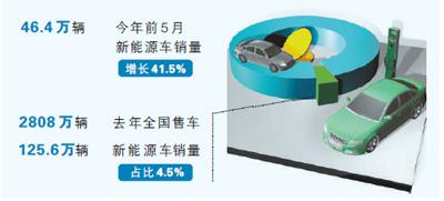 人民日报:汽车家电手机 迎来新的商机