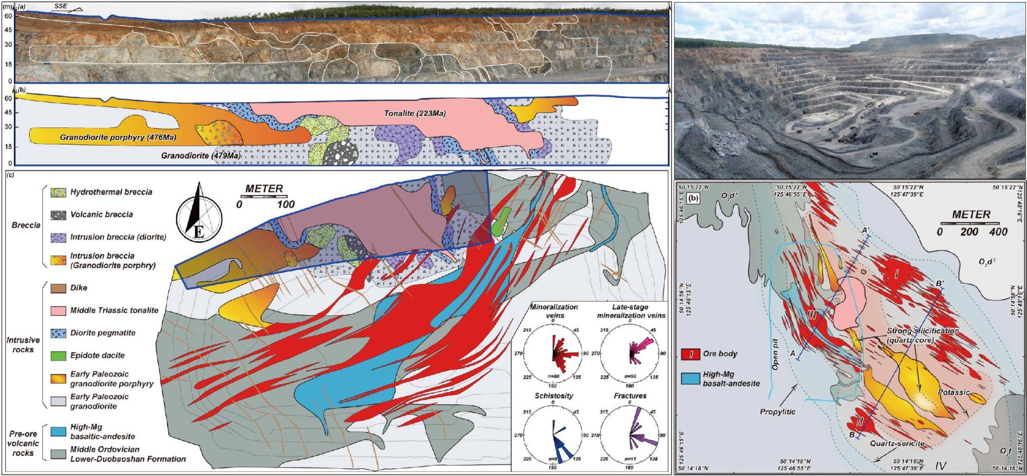 地质地球所揭示黑龙江多宝山斑岩铜矿床多期岩浆作用对斑岩成矿及构造背景的指示意义
