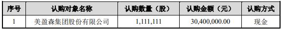 美盈森3040万元增持新三板公司甲骨文 10%股权