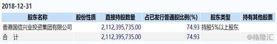 中国烯谷集团:获中翰国际入主 股价复牌飙升141%