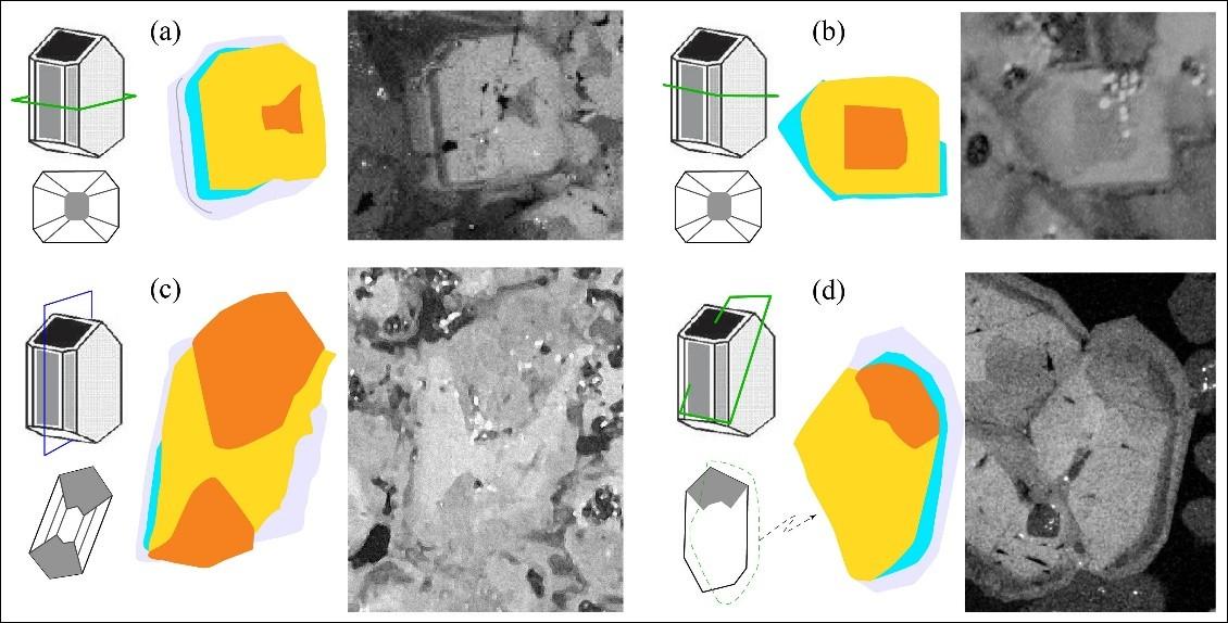 地质地球所揭示铜镍矿床的岩浆就位与结晶过程