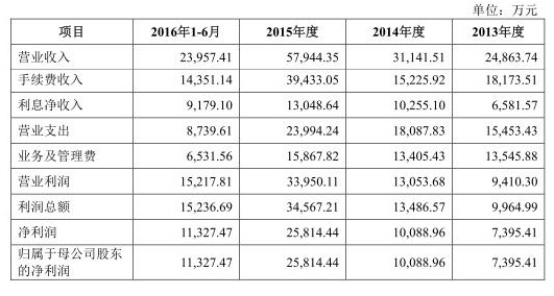 汕头股票配资公司排名,瑞达期货业务强依赖居间人 去年两曝违反反洗钱法