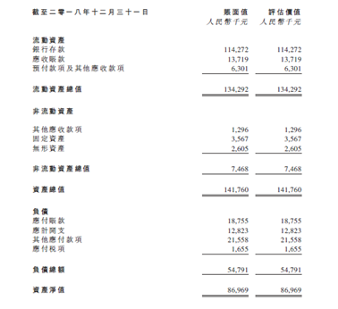 云游控股收缩金融科技业务 出售简理财后剩网络小贷