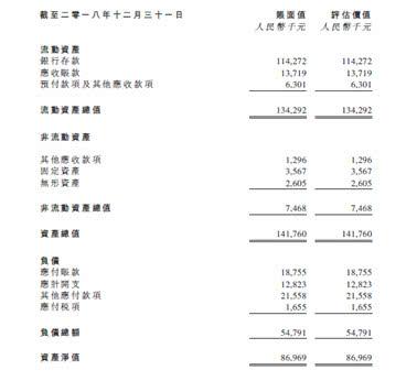云游控股收缩金融科技业务,出售简理财后仅剩网络小贷