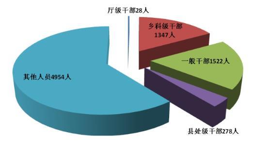 湖南上半年反腐成绩单:立案14085件 查处省管干部23人