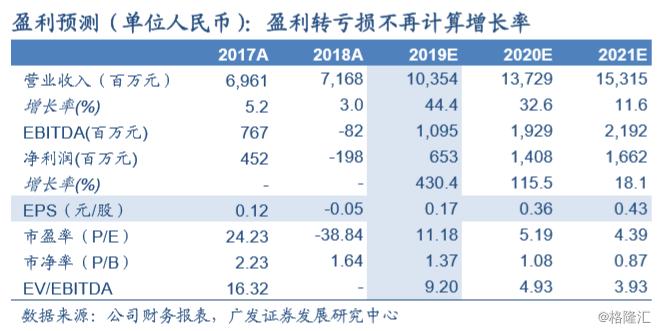 """中粮肉食(1610.HK):二季度生猪出栏638千头,猪价为13.9元/公斤,维持""""买入""""评级,目标价3.67 港元"""