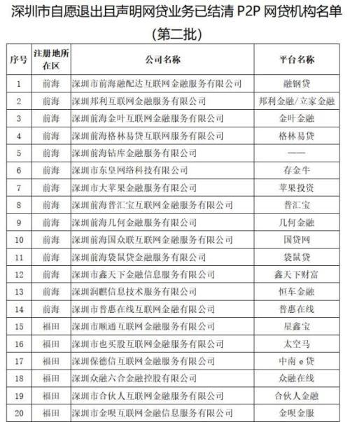 http://www.jindafengzhubao.com/zonghexinxi/47079.html