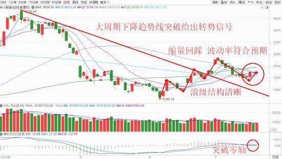 益学投资张翠霞:科创板开市倒计时 投资风格将会出现轮转