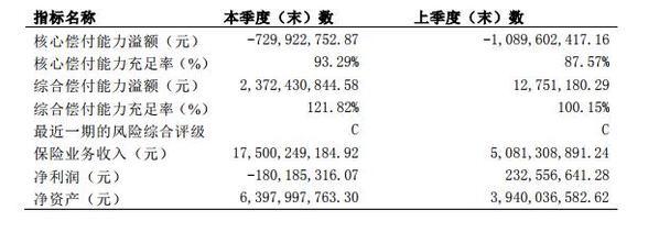 取代绿城 中国奥园想做百年人寿第一大股东