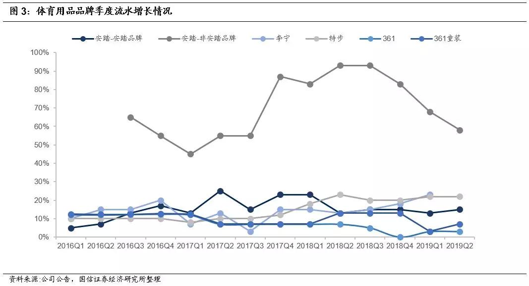 人均差异化_差异化战略图片