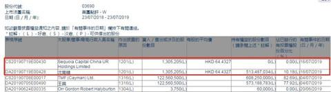 清仓乃误读!红杉资本沈南鹏仍持有美团点评(03690)10.18%股票