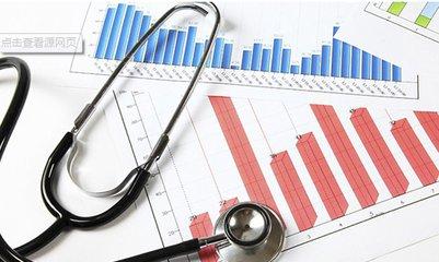 雅培上调全年业绩销售目标 医疗器械成增长最快板块