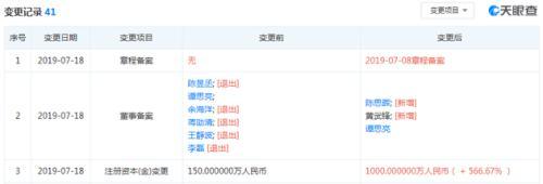 趣头条注册资本增加至1000万 增长566.67%