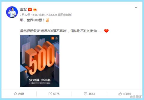 中国城市的500强饥渴症