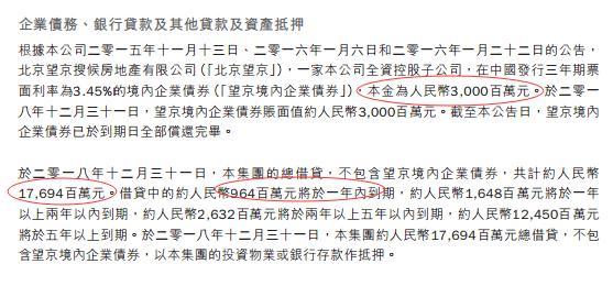 """从2009年到2019年 看SOHO中国""""失去的十年"""""""