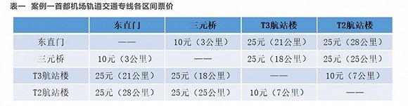 <b>北京新机场线探索地铁定价新模式:运营商可自主定价</b>