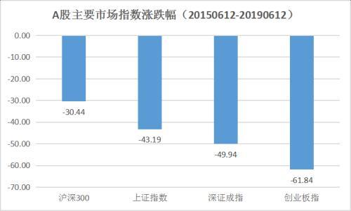 344只私募创股灾来新高 股票策略成最大赢家