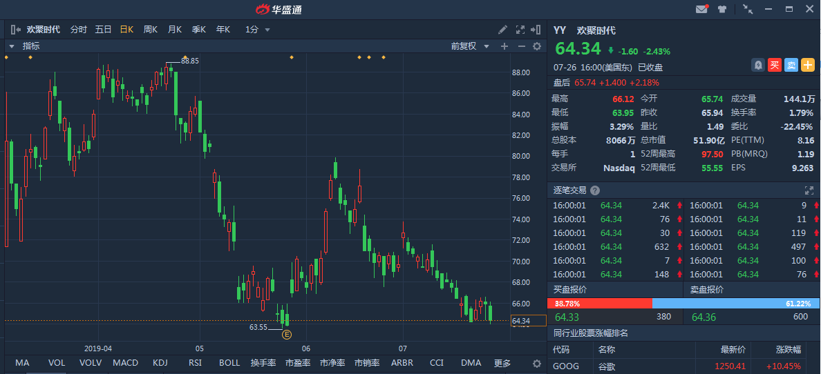 YY:国内红利见顶,加速全球扩张