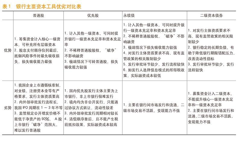 中国银行刘信群:永续债优化资本结构