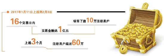 风暴中的暴风金融:风波不断 活期产品仍未完全退出_绵阳网赚论坛