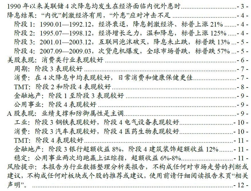 兴证策略:1990年来美联储4次降息 美股、A股如何表现