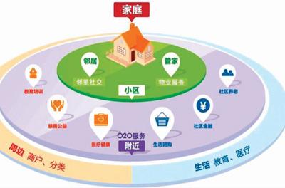 人民日报海外版:5G赋能智慧社区 迎来发展关键期