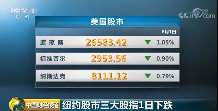 一夜间美股蒸发3万亿元亚太股市翻云覆雨 啥情况?|美股|美联储
