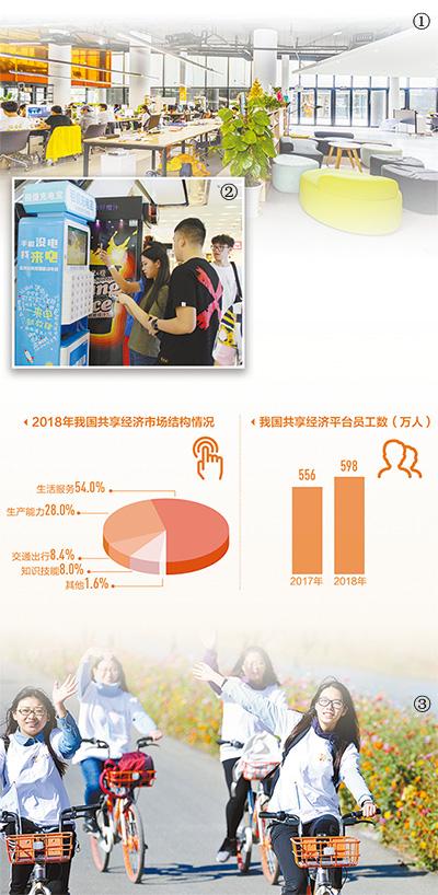 人民日报谈共享经济:在中国发展得最好