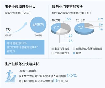 人民日报:服务业迈向更高水平_网赚新闻网