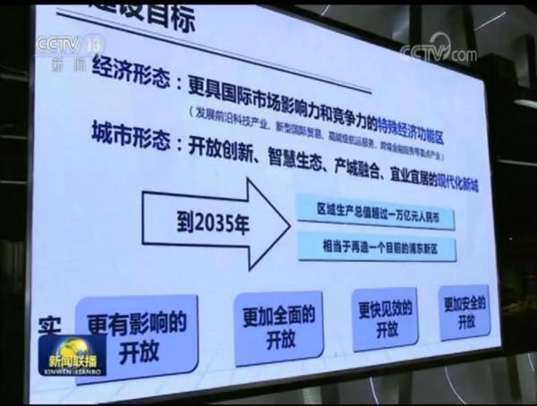 官方首次确认:临港成为上海自贸试验区新片区