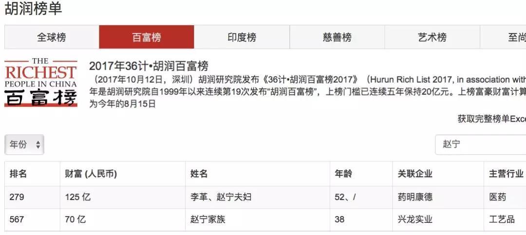 东方金钰董事长赵宁38岁宣布辞职 理由竟是身体不好