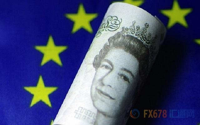 有序脱欧难改英国经济颓势 两因素有望支撑英镑反弹