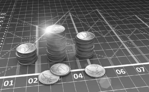 期货和期权成交量延续双位数增长
