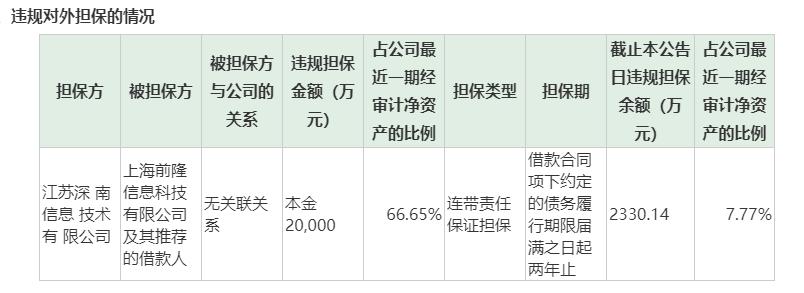 深南股份函告亿钱贷停止对上海前隆所推荐的资产放款