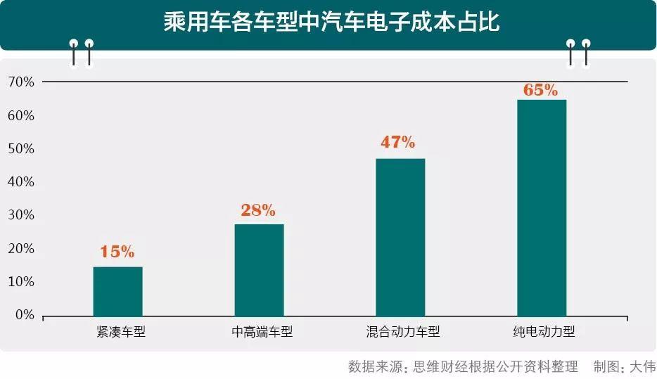 合兴股份欲IPO突围:利润现下滑势头 研发投入仍不足