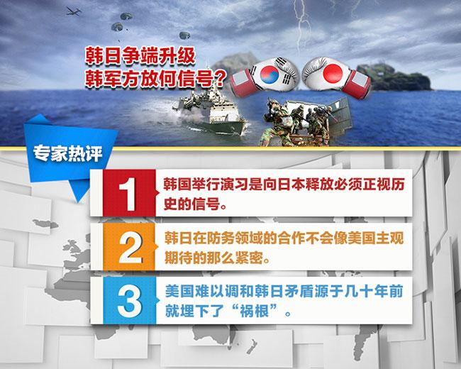 《环球视线》专家热评——宋晓军:韩促日正视历史 美难解韩日矛盾