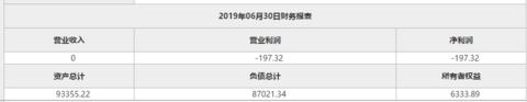 新兴际华集团3.4亿元公开转让芜湖融创30%股权
