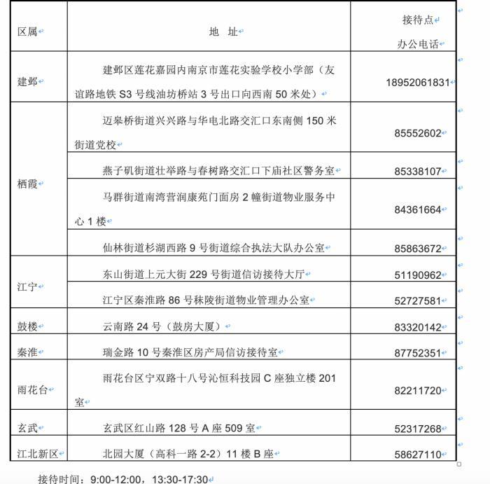 南京房产局:我爱我家与自如等5家企业善后乐伽事件