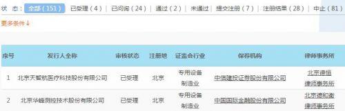 华峰测控等2家企业IPO获受理 科创板申报数破150家