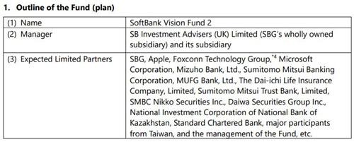 孙正义:软银愿景基金2号最早下月开始投资 专注AI