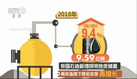 油气勘查开采取得多项突破 开采体制改革稳步推进