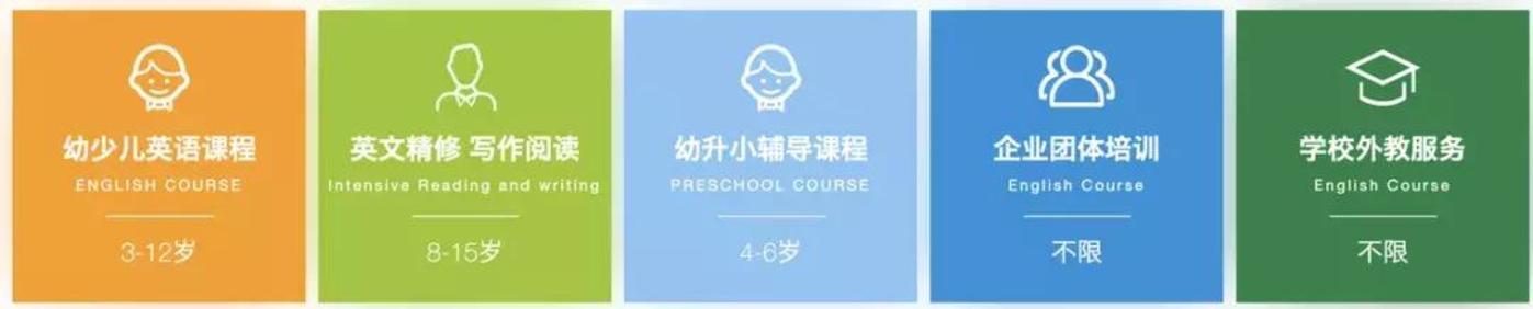 某培训机构提供的外教服务