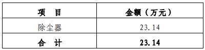 """轴研科技终止募投项目""""3S金刚石磨料项目"""" 原计划总投资9915万元"""