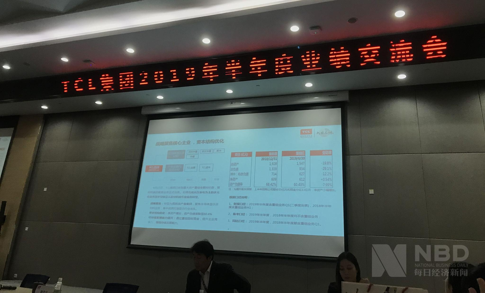 李东生详解重组后半年报:价格下滑致华星增收不增利